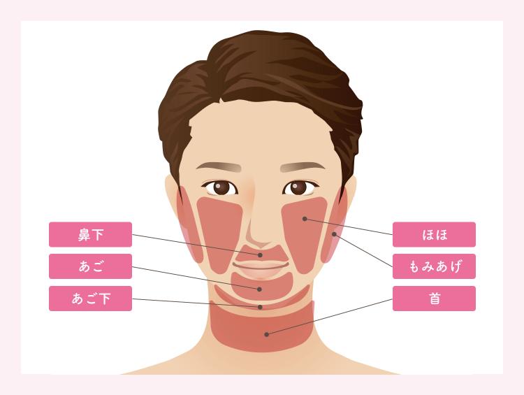 メンズエミナルのヒゲ脱毛に関する評判・口コミ